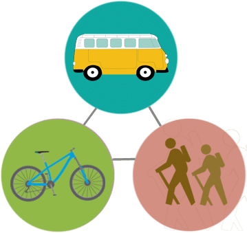 transport wine tour penedes